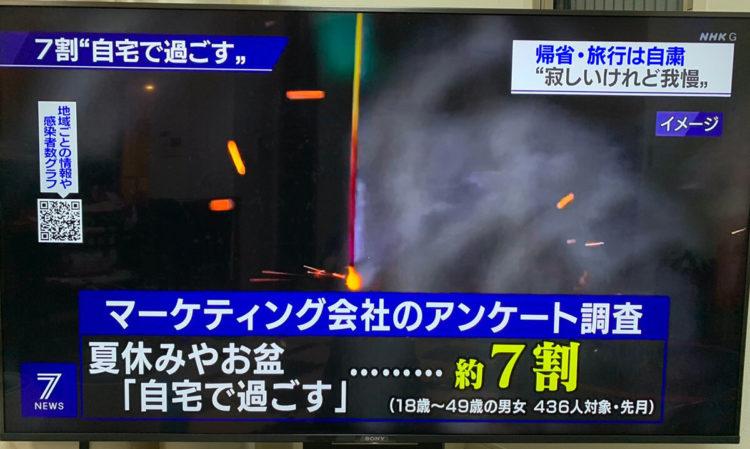 縁結び大学調べ お盆休みの過ごし方に関する統計データ NHK「ニュース7」にて使用された画像