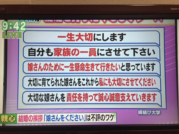 縁結び大学調べ 結婚の挨拶に関する統計データ TOKYO MX「オトナの夜のワイドショー! バラいろダンディ」にて使用された画像