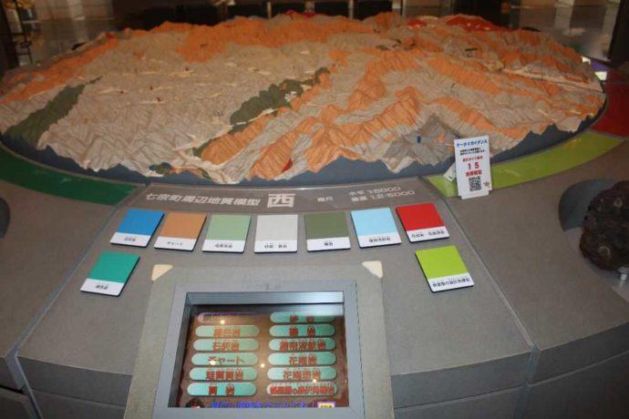 「日本最古の石博物館」で展示している七宗町周辺の地質模型