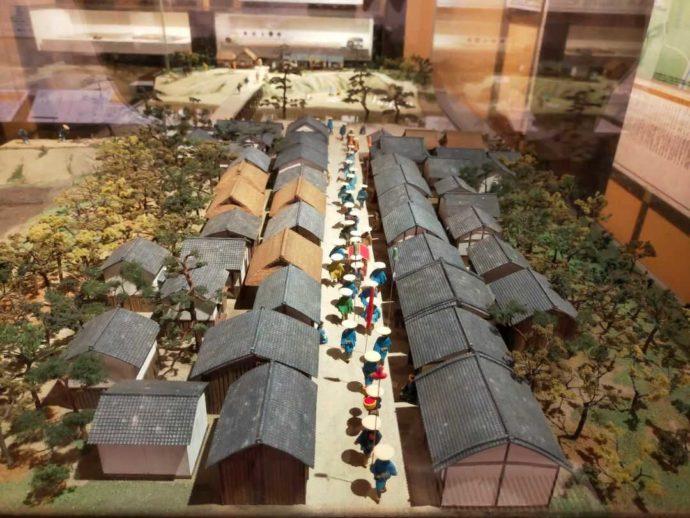 別棟1階展示室のジオラマ