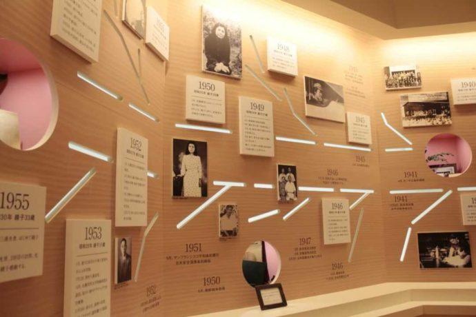 三浦綾子記念文学館の本館1階第1展示室の展示の様子