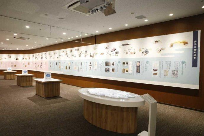 漢検 漢字博物館・図書館(漢字ミュージアム)にある漢字の歴史絵巻