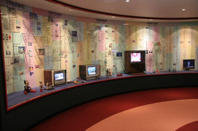 杉並アニメーションミュージアムの中の様子
