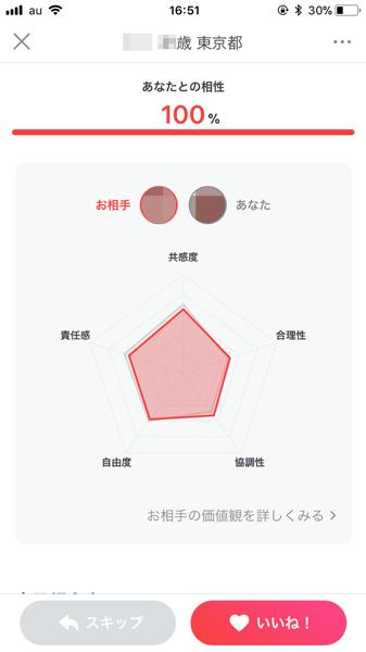 aite(アイテ)とPancyの画面比較