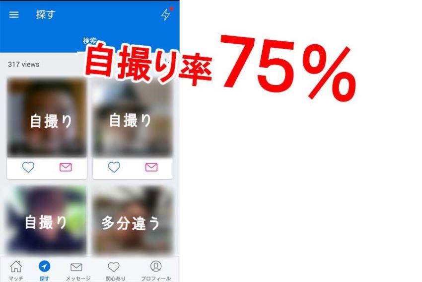 自撮り写真を上げている男性が75%