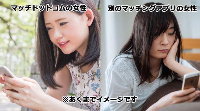 マッチコムを利用している女性と他のマッチングアプリを利用している女性のイメージ