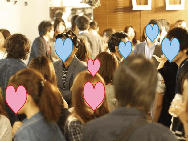 Rootersの恋活パーティーに参加する独身男女の目的
