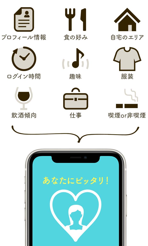 マッチングアプリ「ペアーズ」相性機能のイメージ図解