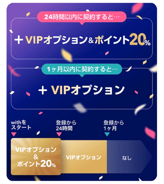 withのキャンペーン情報