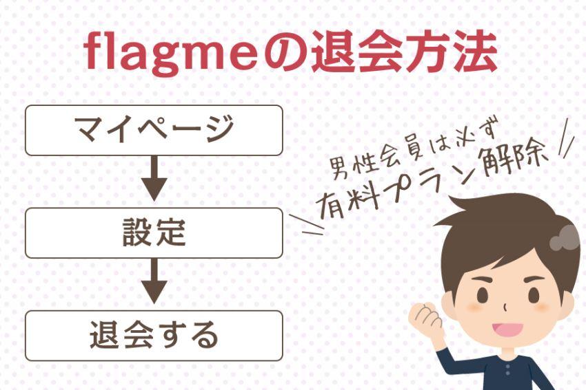 flagmeの退会方法
