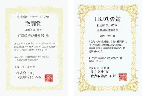 京都縁結び倶楽部の成婚率はどれくらいですか