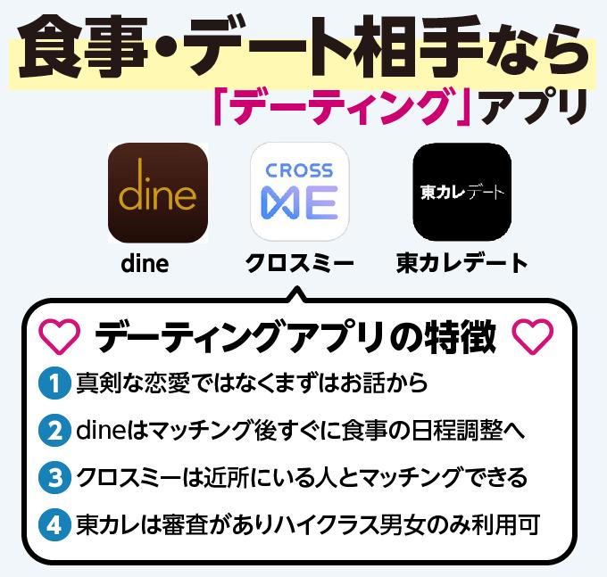 食事やデート相手を探すなら、デーティングアプリ