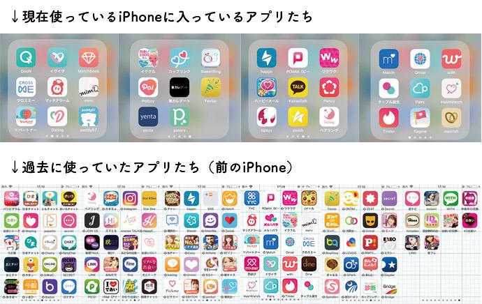 私が使ったマッチングアプリ