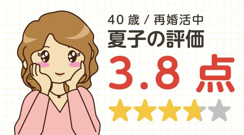 バツイチ夏子さんに聞いたマッチドットコムの評価