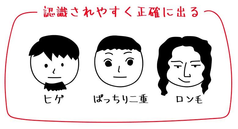 mimiの顔認証で検出されやすい特徴