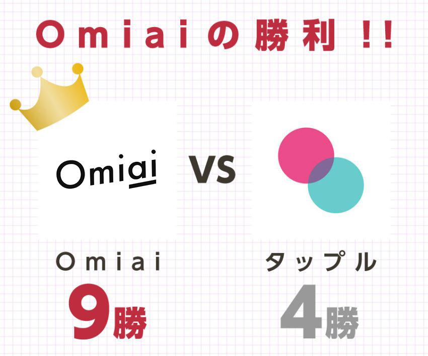 Omiaiの勝利!!