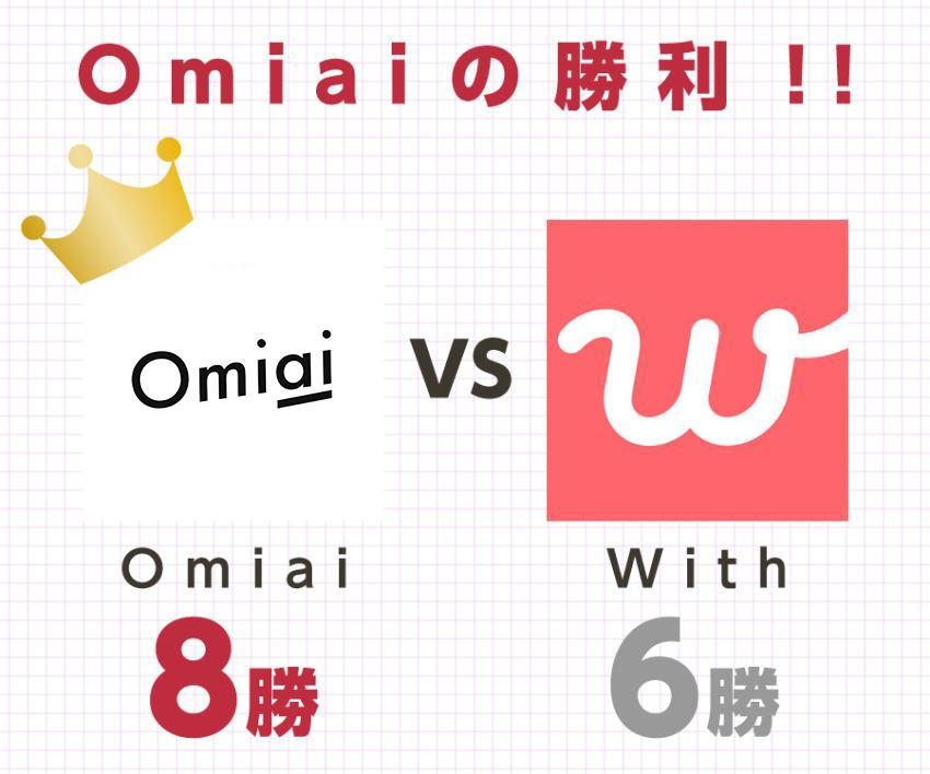 Omiaiの勝利!