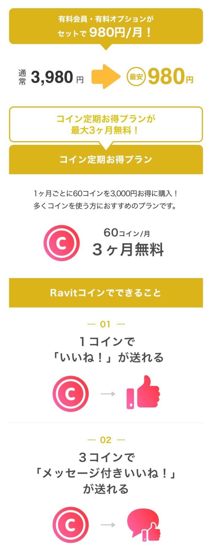 ravitキャンペーンコードの特典
