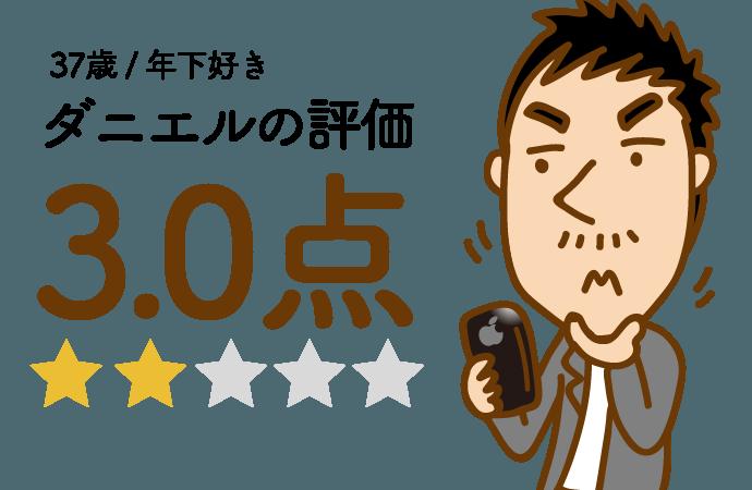 20代狙いの恋人探しダニエルさん(37歳/男性)のヤフパ評価